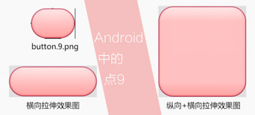 Android的特殊切图方法